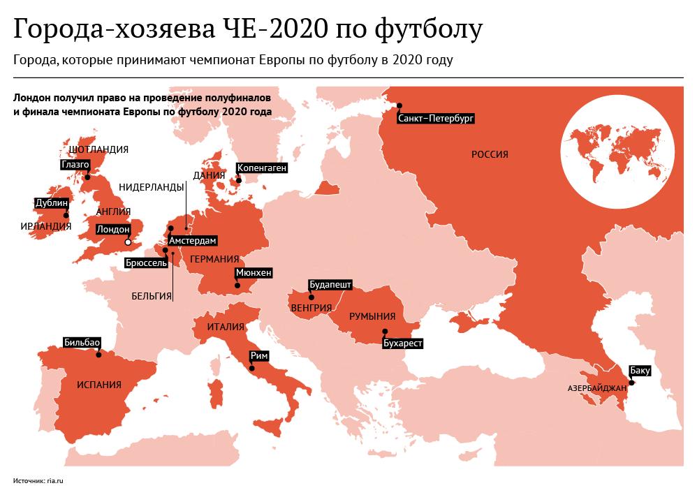 страны футбол 2020