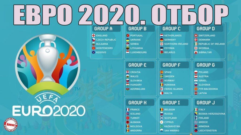 таблица 2020
