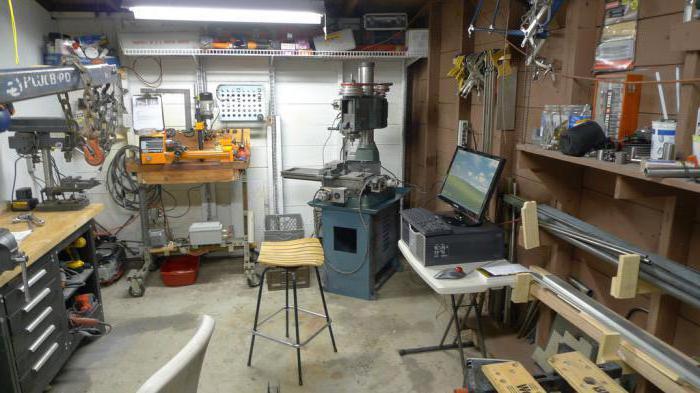 бизнес в гараже